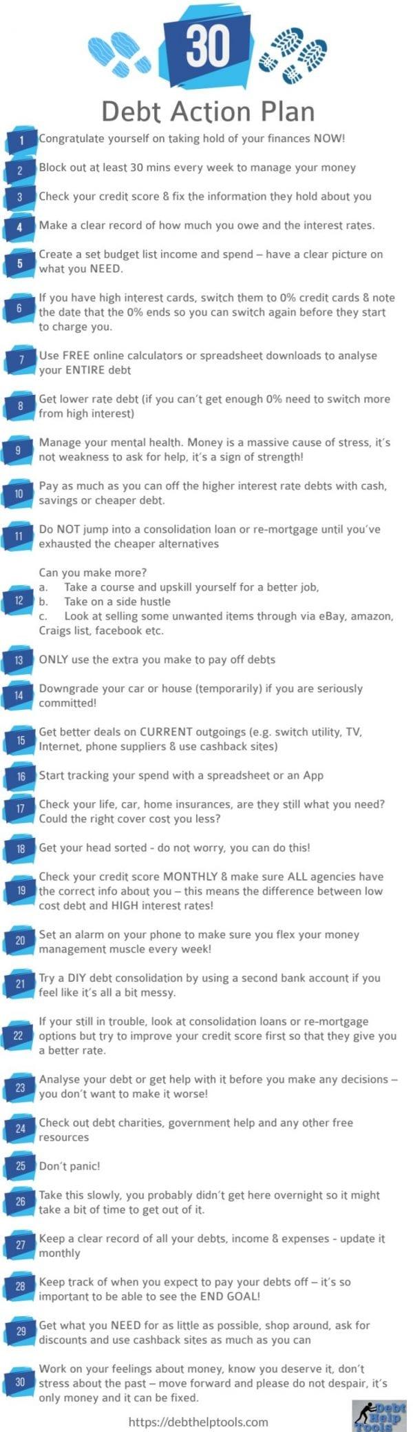 debt action plan