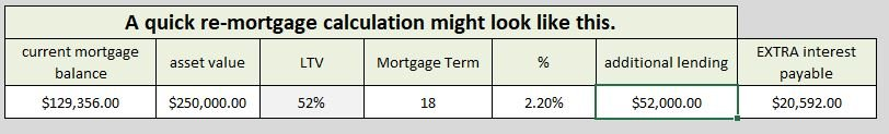 re-mortgage calculator