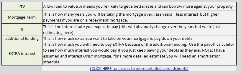 mortgage terminology